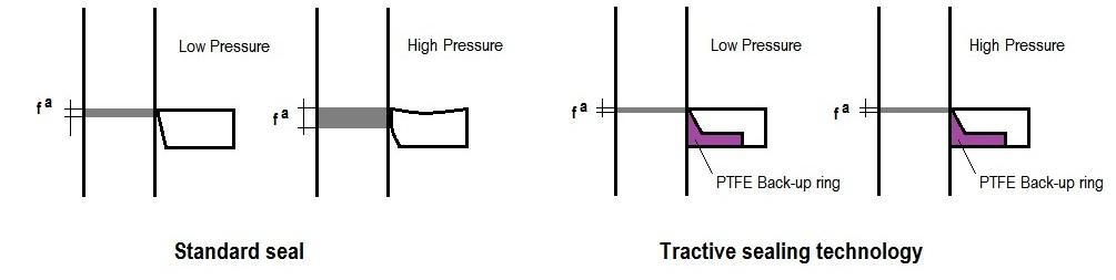 Low-friction-seal-graphic-Tractive.jpg