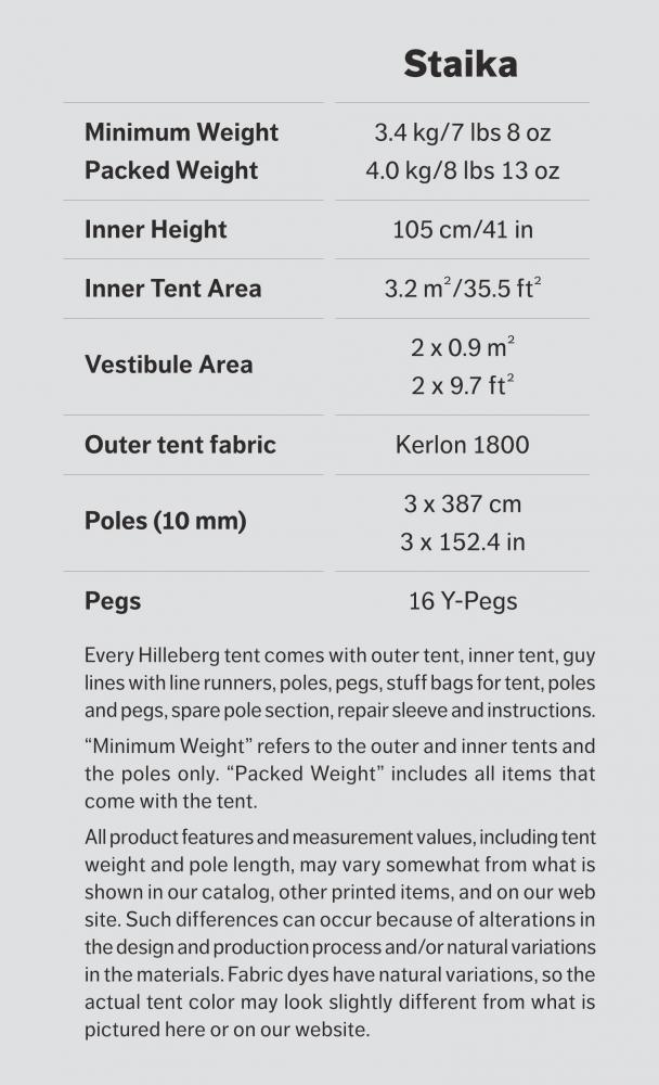 Tent Pitching Instructions Yard And Tent Photos Ceciliadeval